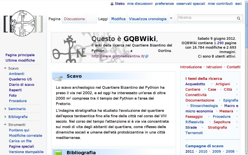 Il wiki di GQB